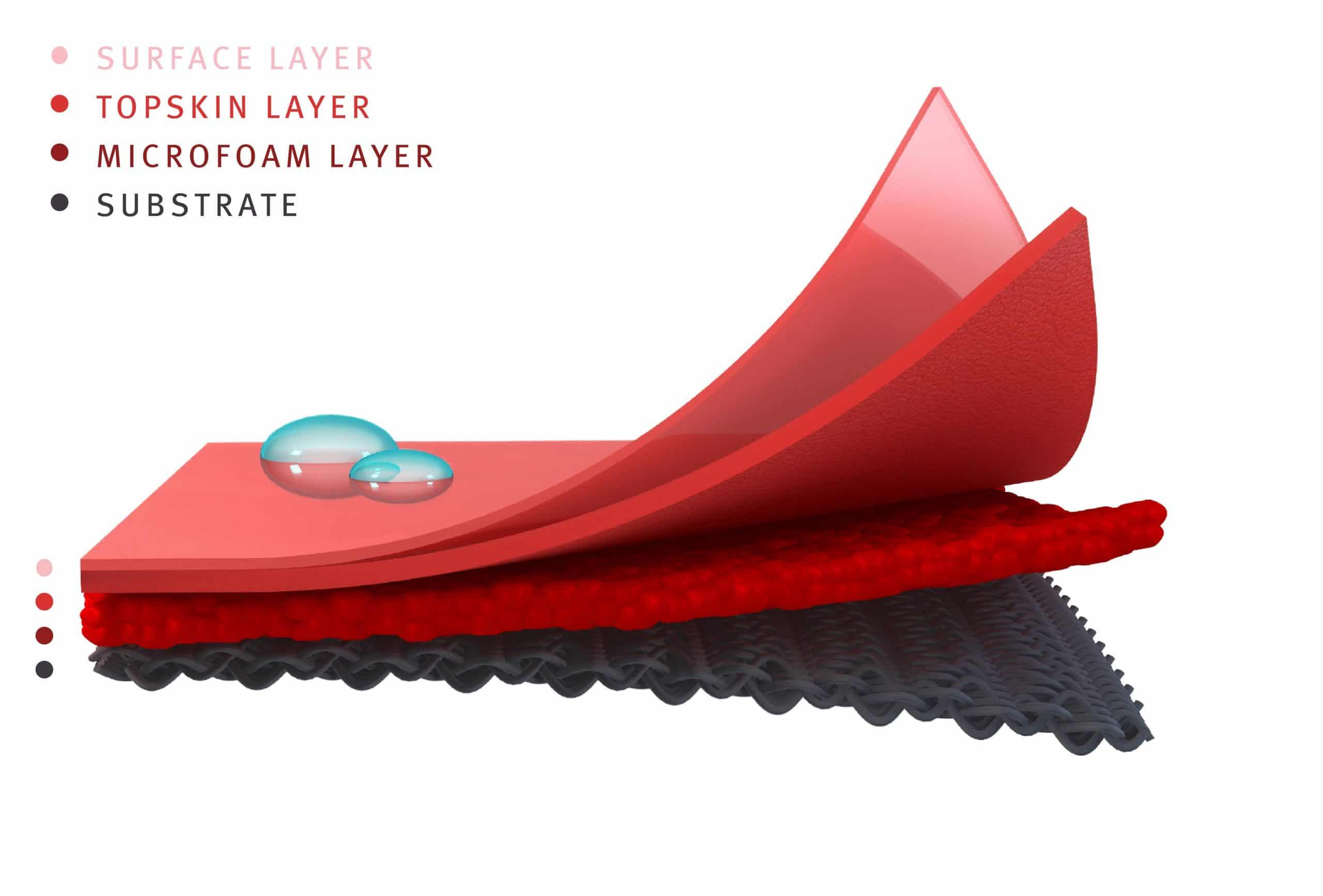 Ultrafabrics Takumi Technology