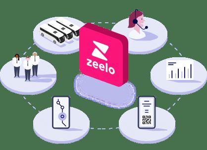 Zeelo the smart bus platform